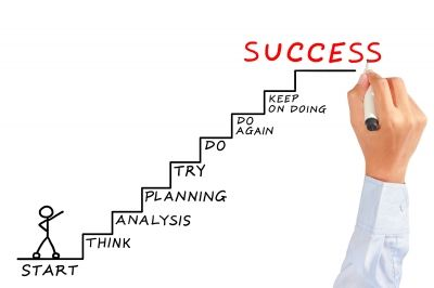 success source marketing